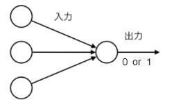 モデル図1