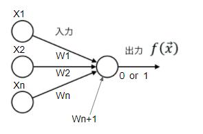 モデル図2
