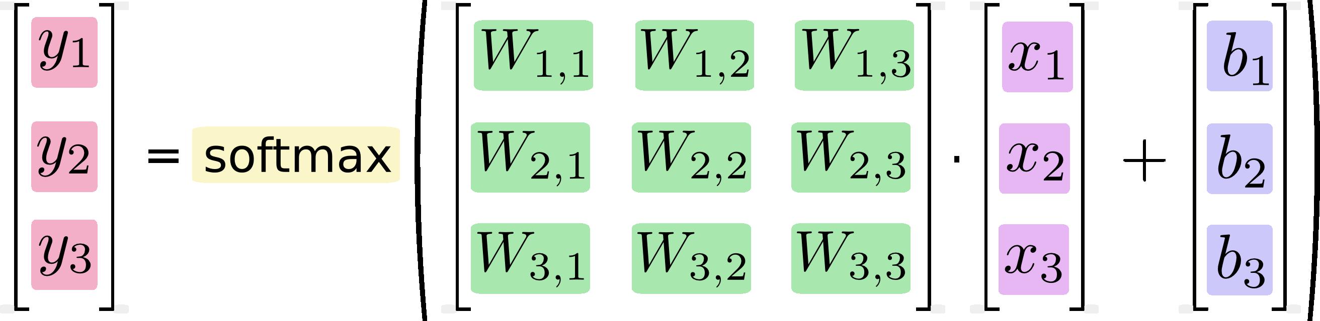 softmax-regression-vectorequation